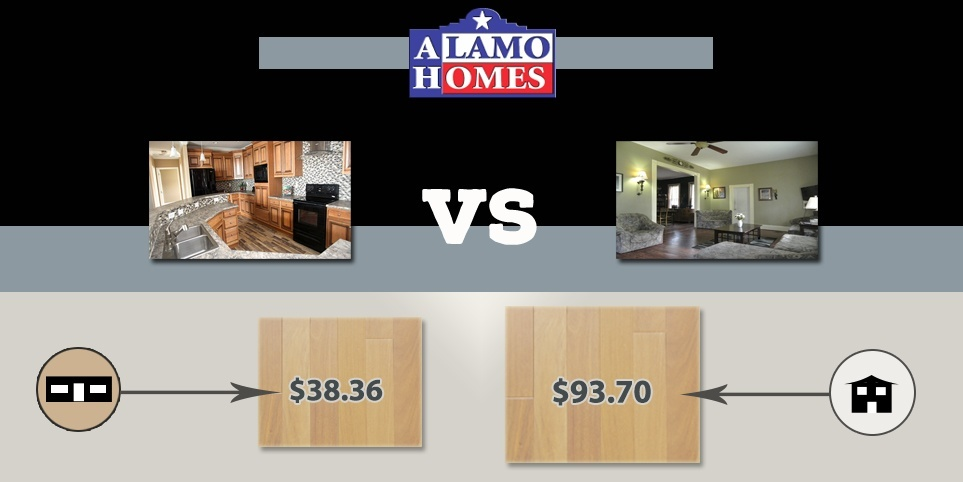 Mobile Homes vs. Site Built Homes Promo